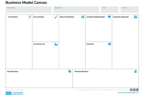 Business Model Canvas PDF