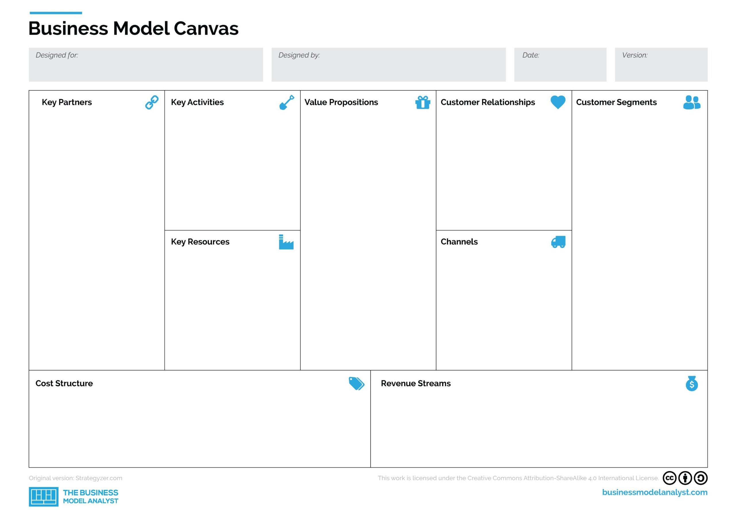 Business Model Canvas Template in PDF With Business Model Canvas Template Word