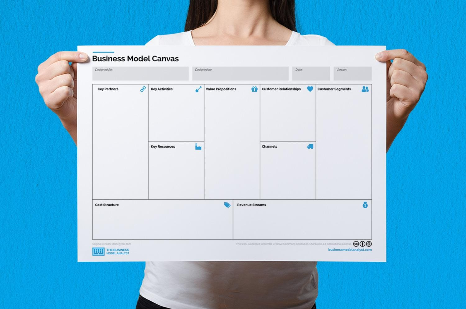 Business Model Canvas Template PPT With Business Canvas Word Template