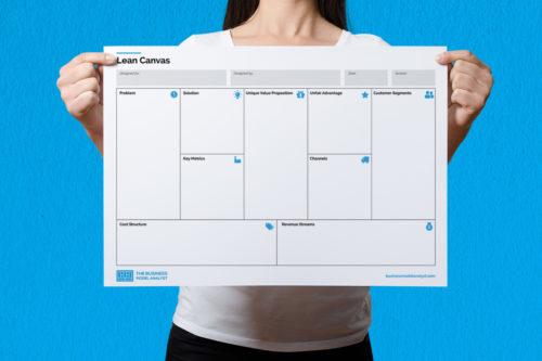 Lean Canvas Template PDF