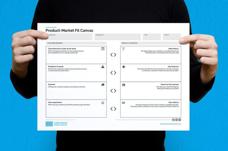 Product-Market Fit Canvas Template
