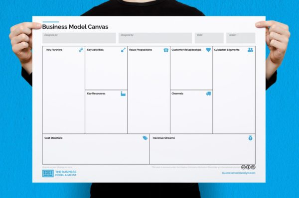 business model canvas template pdf