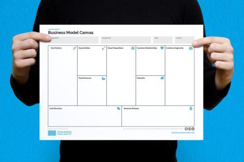 Business Model Canvas PDF