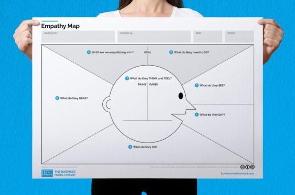 Empathy Map Template PDF