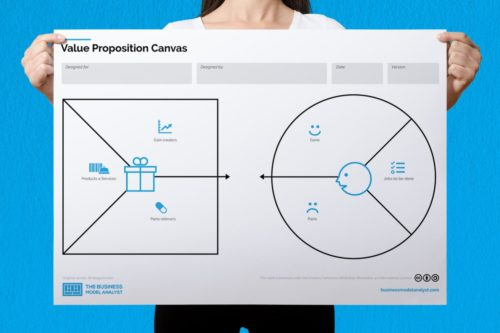 value proposition canvas template pdf
