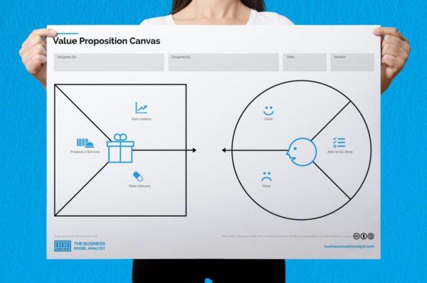 value proposition canvas template pdf