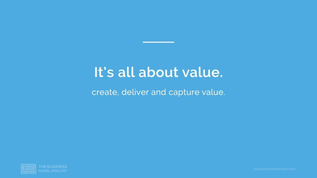 Business Model is All About Value