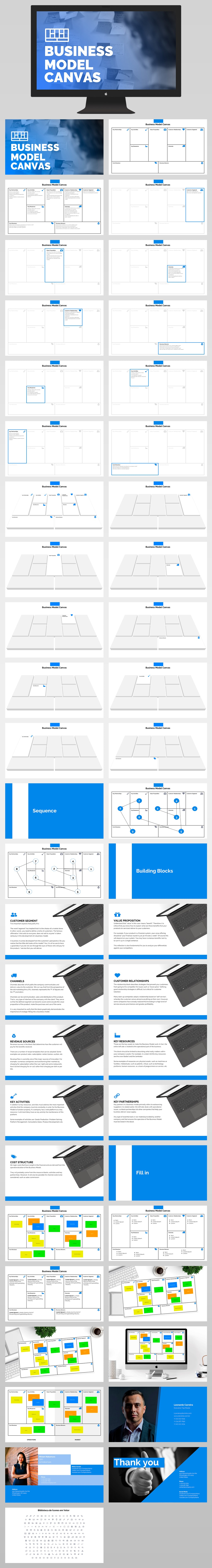 Business Model Canvas Presentation Template light Slides Powerpoint