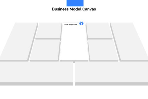 Business Model Canvas Presentation Template Slides Powerpoint
