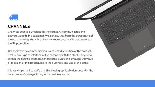 Business Model Canvas Presentation Template Slides Powerpoint