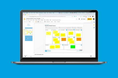 Business Model Canvas Template Google Slides