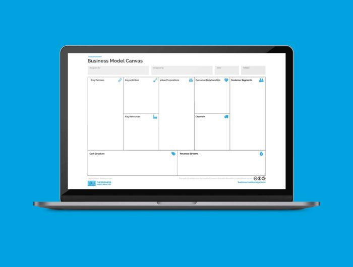 Business Model Canvas Word Template
