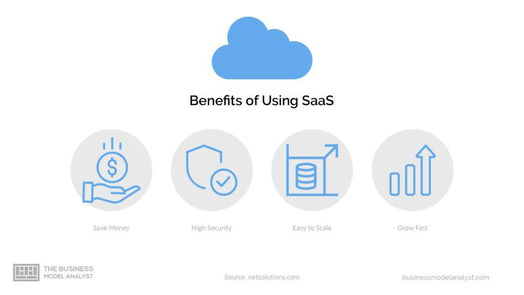 SaaS Business Model Benefits