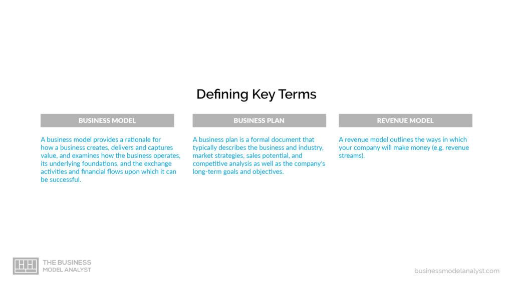 difference between business model and business plan - key terms