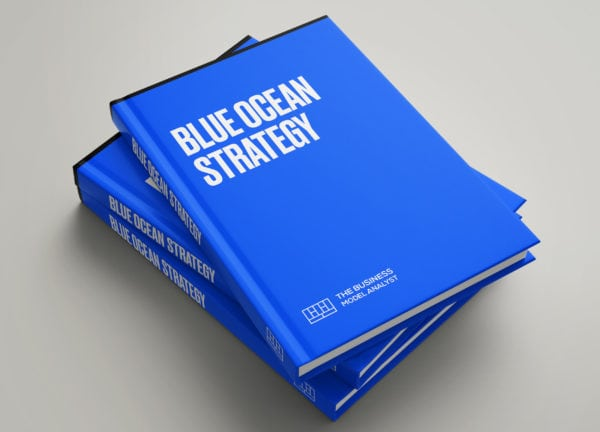 Blue Ocean Strategy - Super Guide Covers