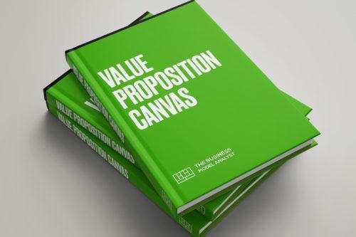 Value Proposition Canvas Coves